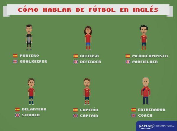 ¿Cómo hablar de fútbol en inglés?