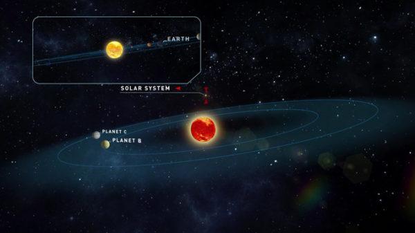 Dos planetas potencialmente habitables alrededor de una estrella cercana